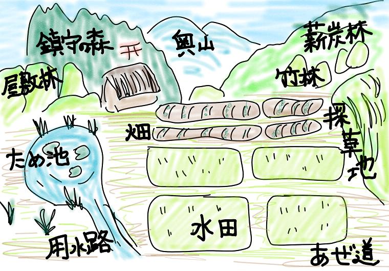 日本の里山