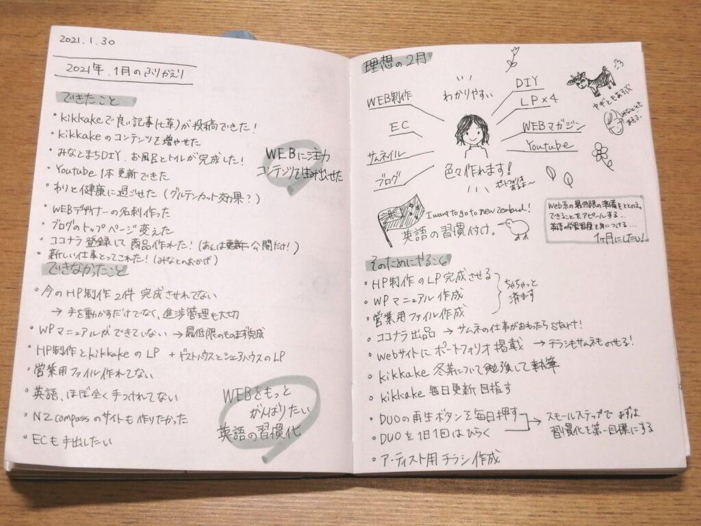 今月の目標を書いた手帳